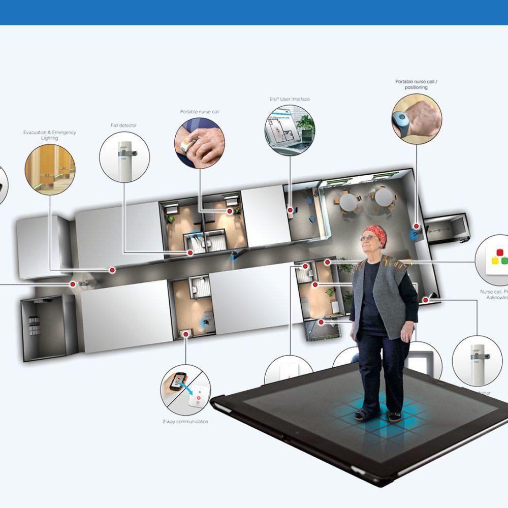 elsi smart floor 1 1000x1000 Long Term Care