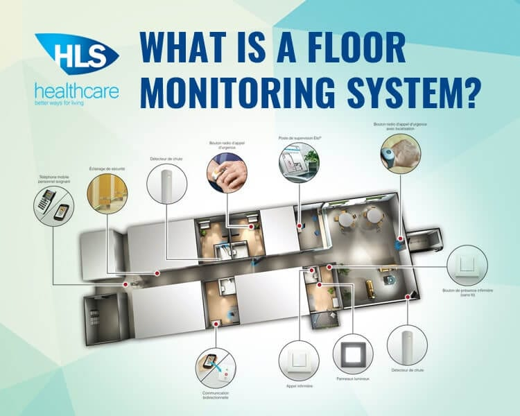 What is a Floor Monitoring System?