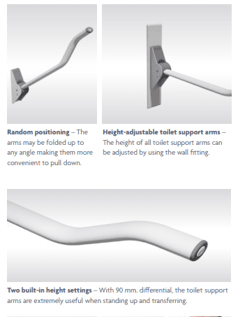 3 Bathroom Supports   Rails, Arms & Grips for Healthcare Facilities