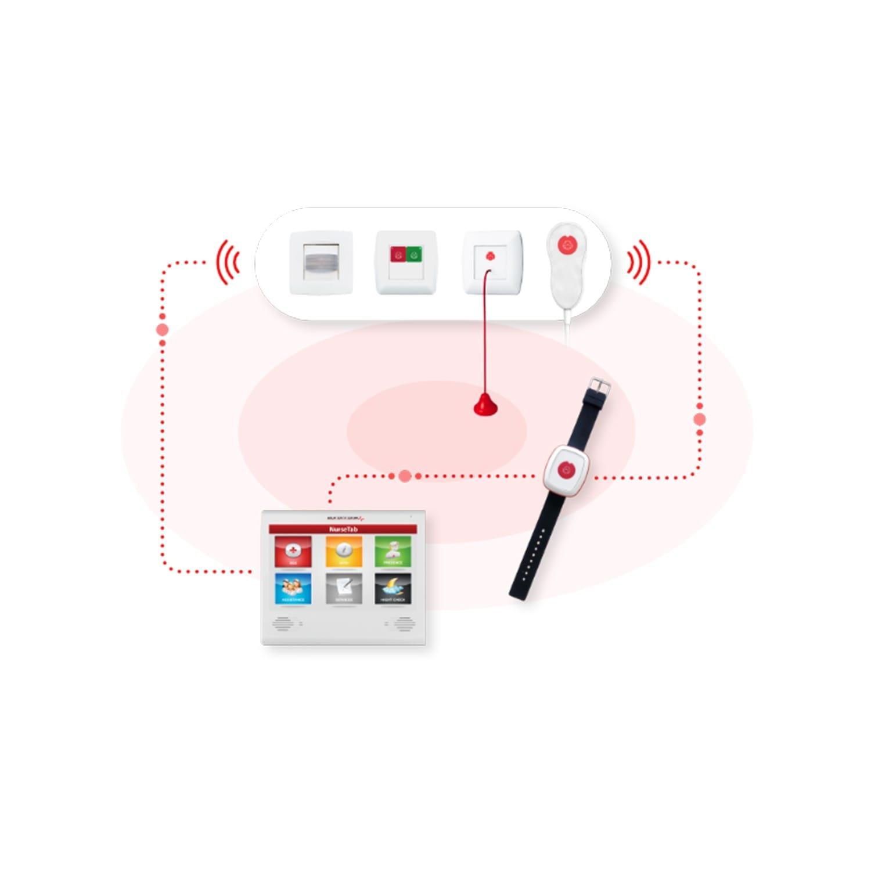 nursecare thumb 01 Interactive IP Nurse Call System NurseCare