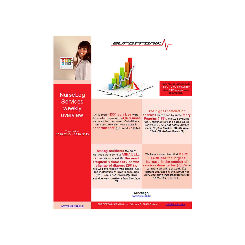 nursecare thumb 05 Interactive IP Nurse Call System NurseCare